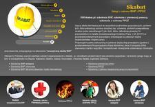 Szkolenia BHP SKABAT obsługa firm