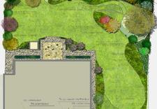 wdrażanie oprogramowania - Gardenphilia.com Sp. z o.... zdjęcie 4