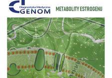 serotonina - Genom Sp. z o.o. Sp. k zdjęcie 16