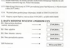 pokoje Mysłowice - Noclegi Pracownicze Inwes... zdjęcie 4